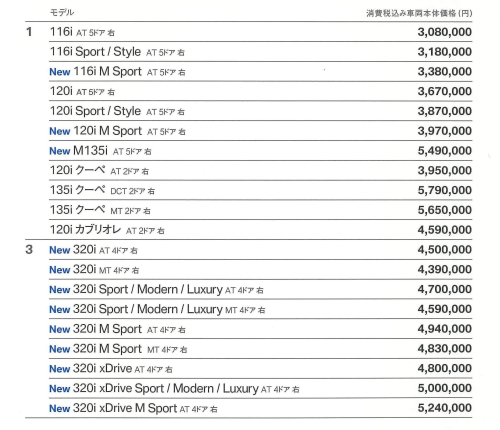 BMW値段表・価格表
